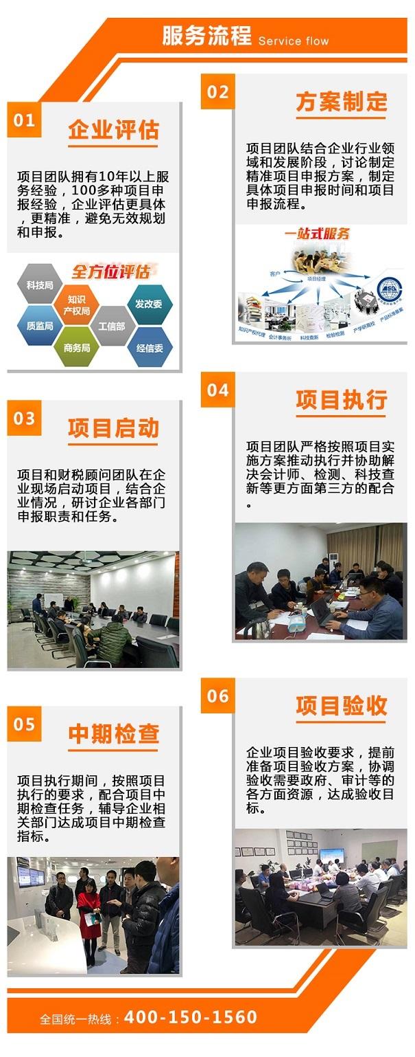 高新产品(服务)范围及收入占比-金牌顾问服务苏州企业