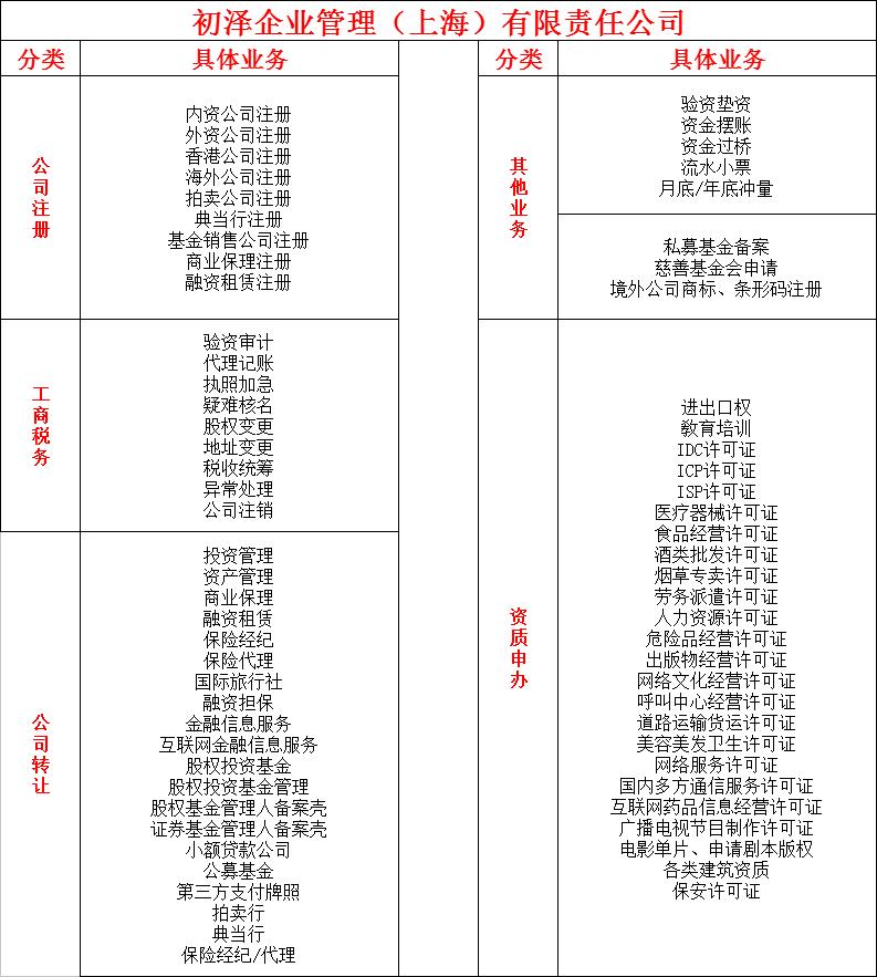 上海投资管理公司转让的费用