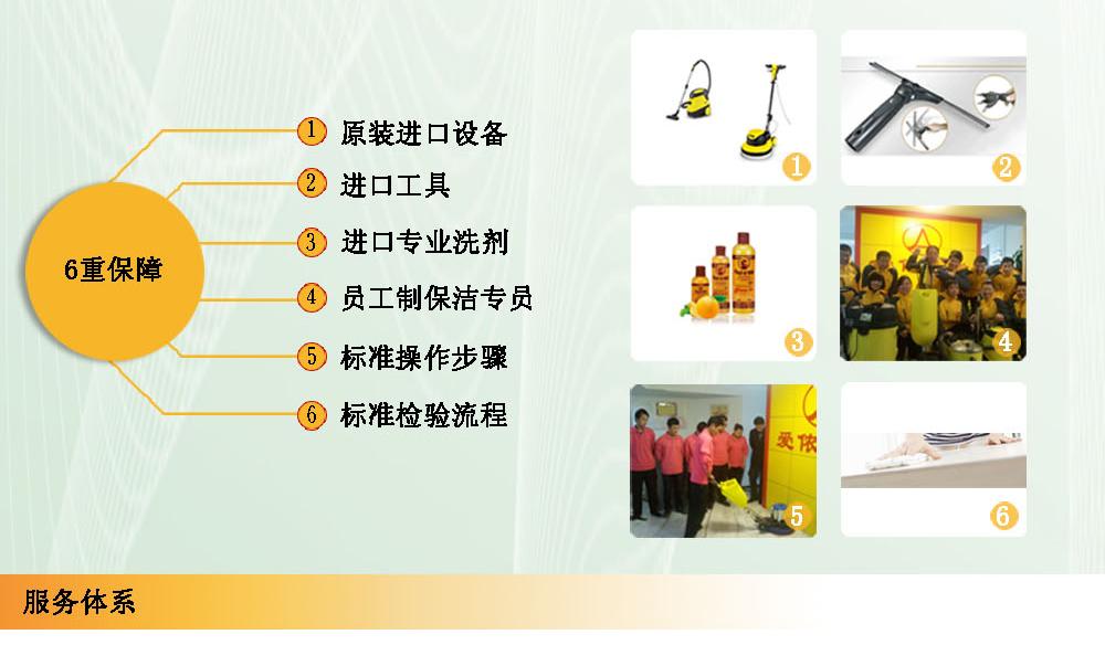 北京爱侬家政服务有限责任公司朝阳路分部